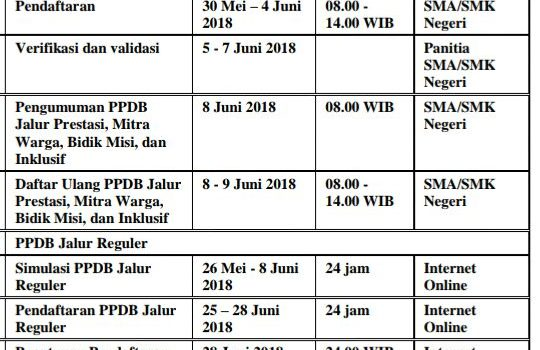 Jadwal Pelaksanaan PPDB Jatim 2018
