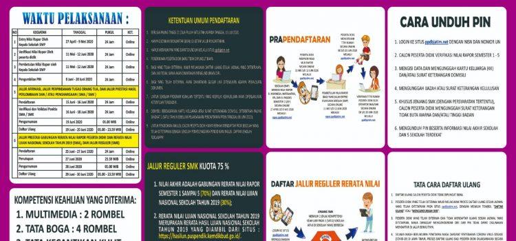 Informasi Penerimaan Peserta Didik Baru (PPDB) TP 2020/2021 SMK NEGERI 3 KEDIRI